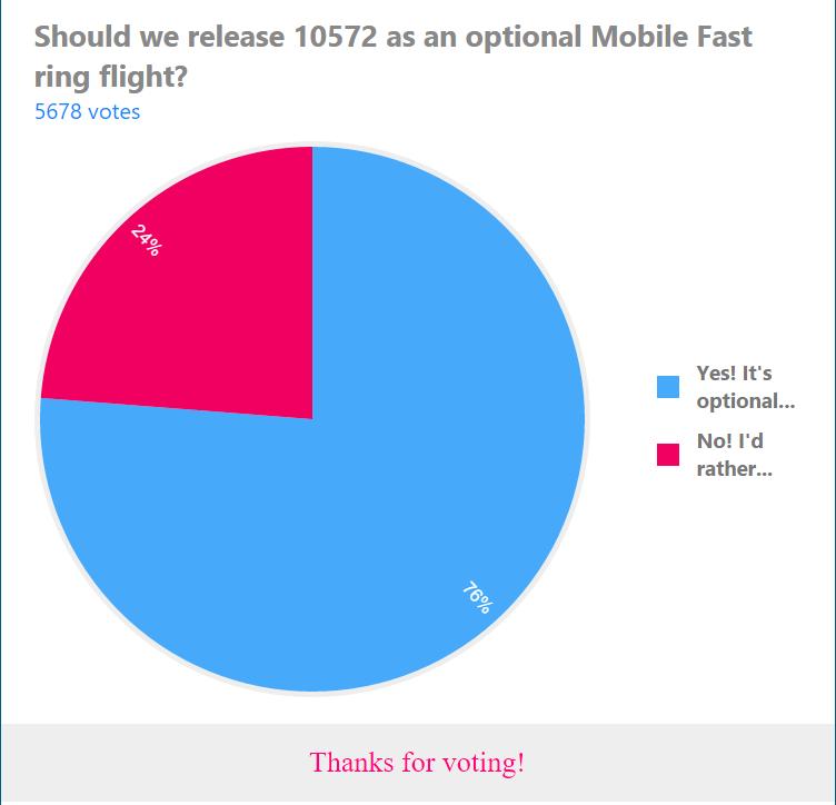 Sociálne datovania aplikácie pre Windows Phone