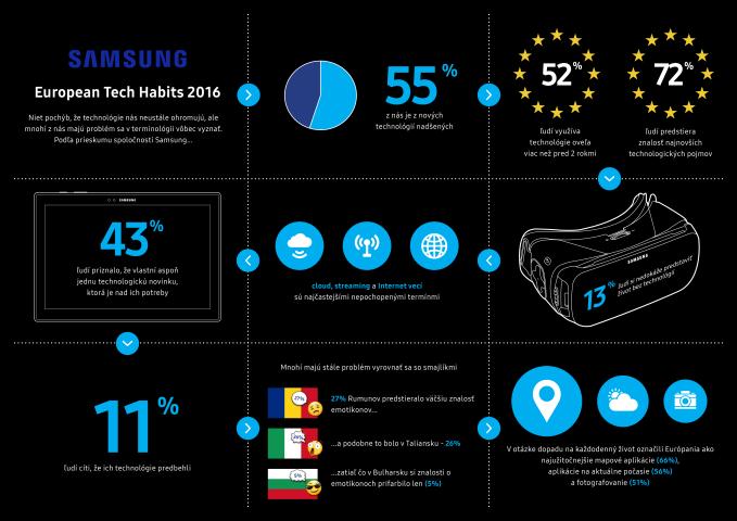 Infografika_Samsung