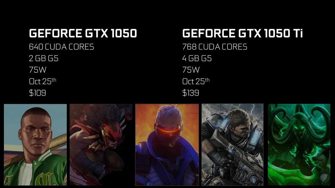 adfdc0d9d Nvidia predstavila grafické karty GeForce GTX 1050, zaujmú cenou