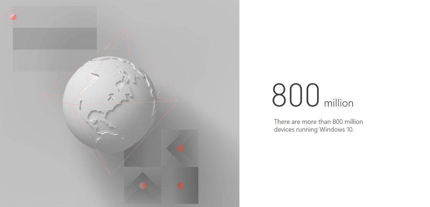 973dbd2eaf86 Windows 10 je už používaný na viac ako 800 miliónoch zariadení
